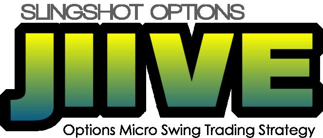Super options trader