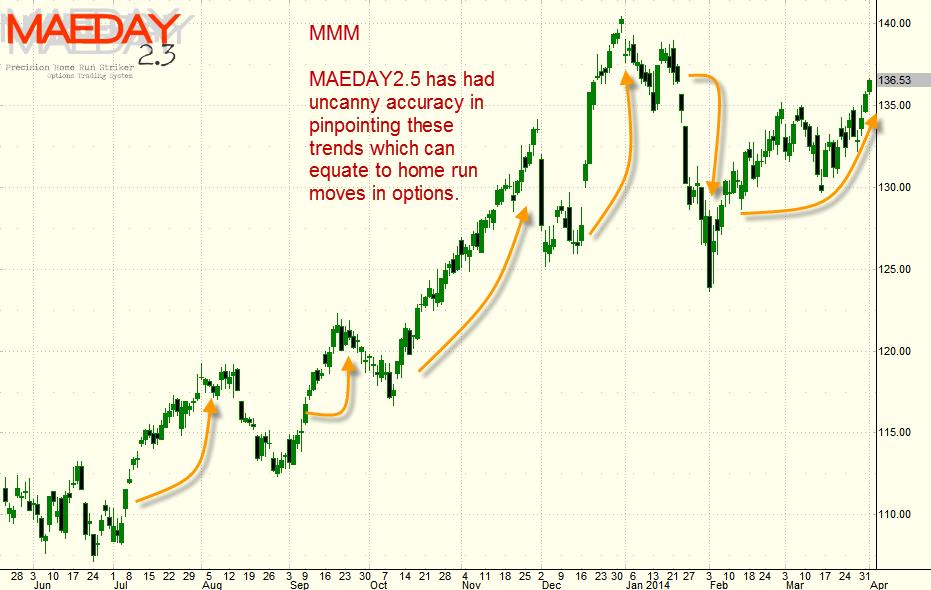maeday2-3-mmm-options-system