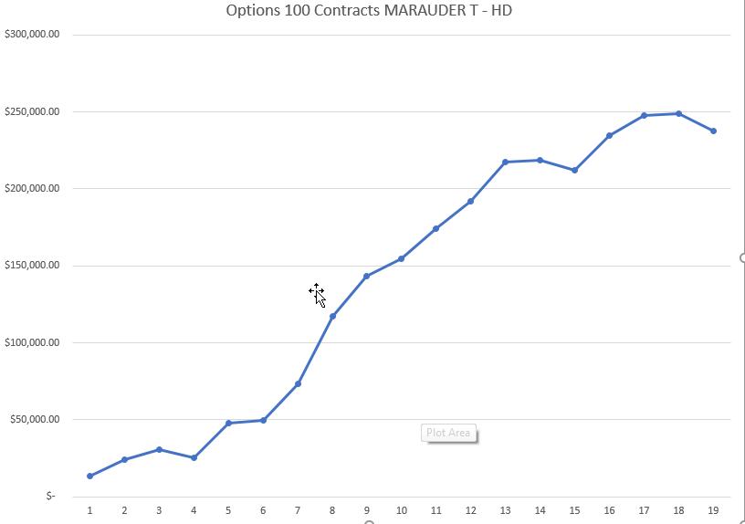 MARAUDER T - HD 100 CONTRACTS